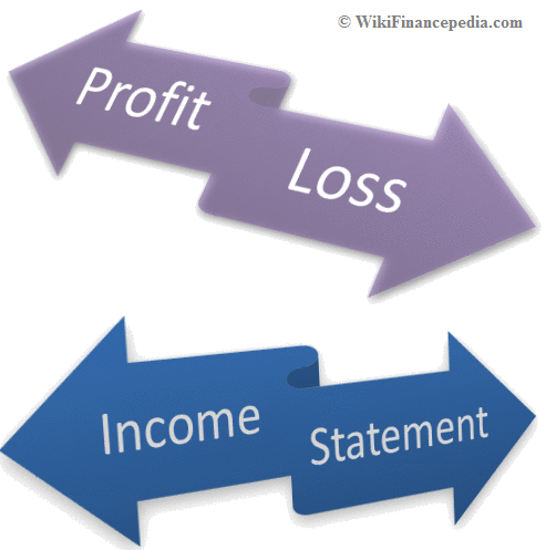 What Is Profit And Loss Statement P Amp L Definition Examples