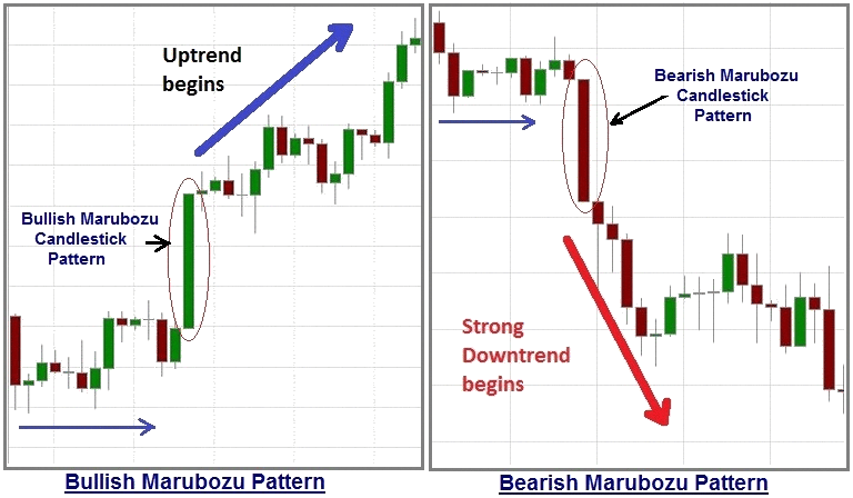 Technical analysis forex pdf