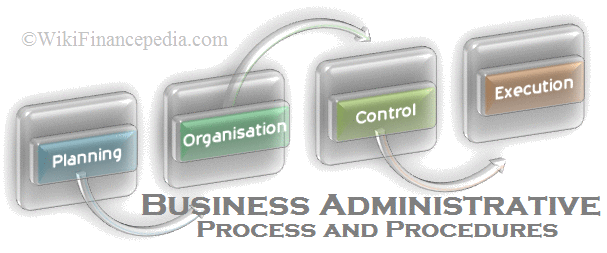 What are Business Administrative Process and Procedures?