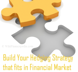 Wikipedia of Finance - e-learning course on Futures Trading Wikipedia Chapter - What is Hedging? Definition, Example and Hedging Strategies