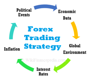 Binary options broker wikipedia