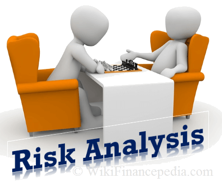 Risk Analysis | Definition, Examples, Techniques, Template