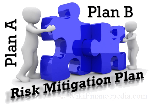 Wikipedia of Finance - e-learning course on Risk Management Wikipedia Chapter - Risk Mitigation – Plan, Strategies, Techniques, Template and Examples