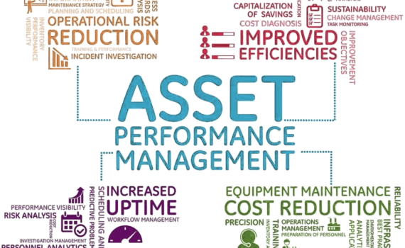 Wikifinancepedia - Asset Performance Management (APM) – Definition, Process, Performance