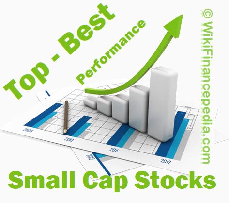 Top 10 - Best Small Cap Stocks for Long Term Investment India - Top 100 - Small Cap Stocks to Buy - Wikipedia of Finance