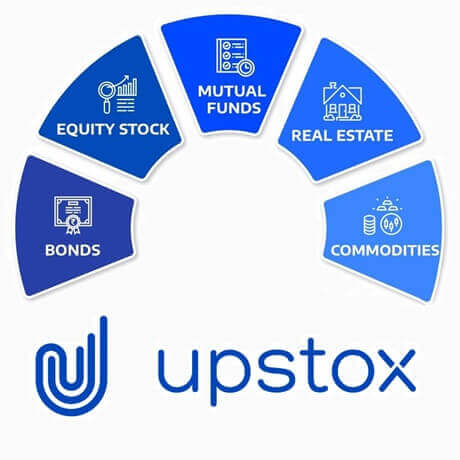 Upstox Pro Web 3.0 – Upstox Trading-Demat-Account-Reviews-Benefits-Top Features-Wikipedia of Finance