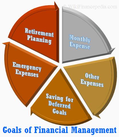 Goals of Financial Management-Financial Management Goals- Wikipedia of Finance-Wiki-Finance-Pedia